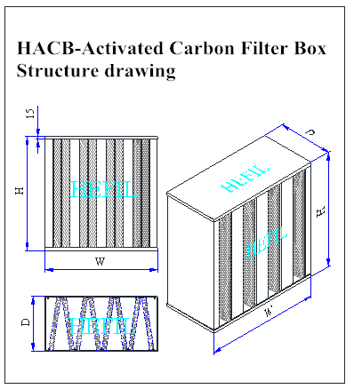 HACB Activated Carbon Filter Box